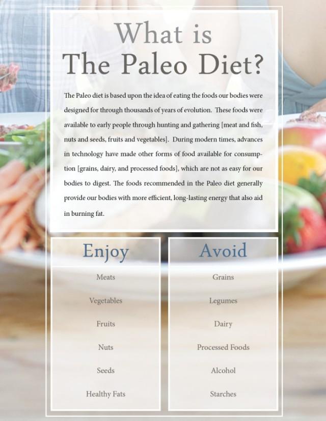 aleo, primal, eating, paleo diet